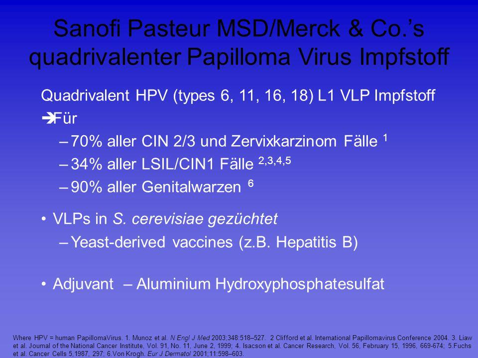 Sanofi Pasteur MSD/Merck & Co.'s quadrivalenter Papilloma Virus Impfstoff Where HPV = human PapillomaVirus. 1. Munoz et al. N Engl J Med 2003;348:518–