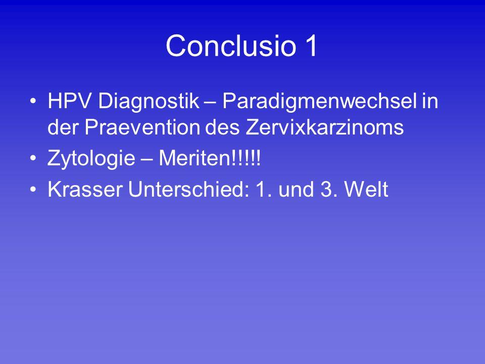 Conclusio 1 HPV Diagnostik – Paradigmenwechsel in der Praevention des Zervixkarzinoms Zytologie – Meriten!!!!! Krasser Unterschied: 1. und 3. Welt
