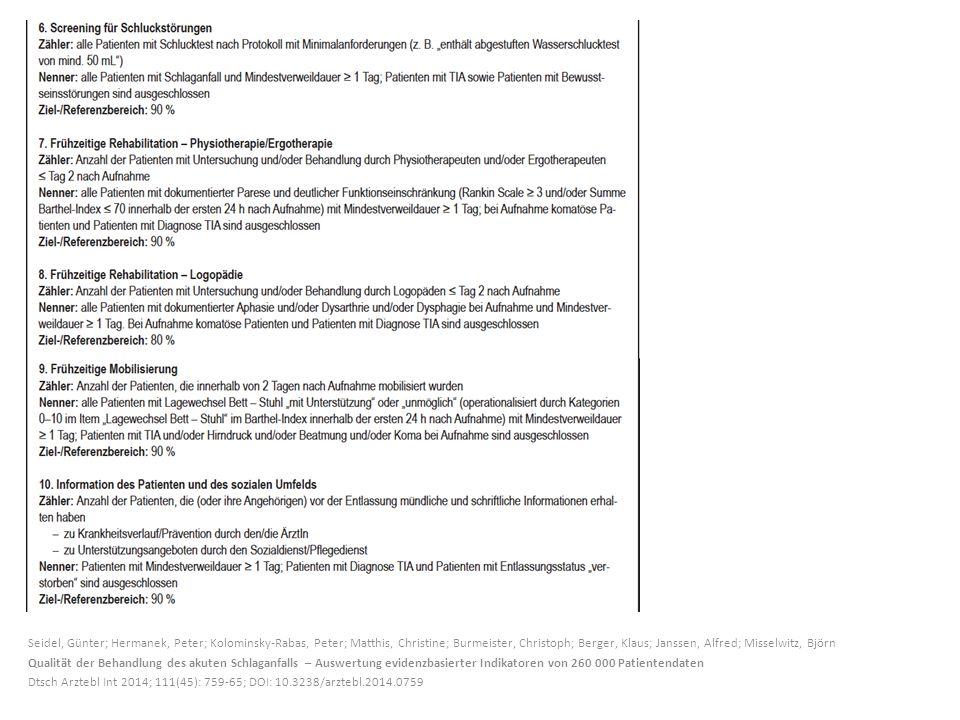 Seidel, Günter; Hermanek, Peter; Kolominsky-Rabas, Peter; Matthis, Christine; Burmeister, Christoph; Berger, Klaus; Janssen, Alfred; Misselwitz, Björn Qualität der Behandlung des akuten Schlaganfalls – Auswertung evidenzbasierter Indikatoren von 260 000 Patientendaten Dtsch Arztebl Int 2014; 111(45): 759-65; DOI: 10.3238/arztebl.2014.0759
