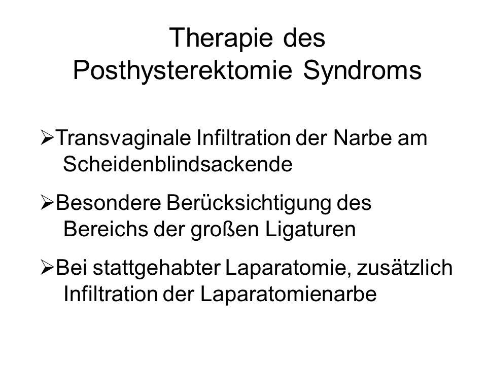 Therapie des Posthysterektomie Syndroms  Transvaginale Infiltration der Narbe am Scheidenblindsackende  Besondere Berücksichtigung des Bereichs der