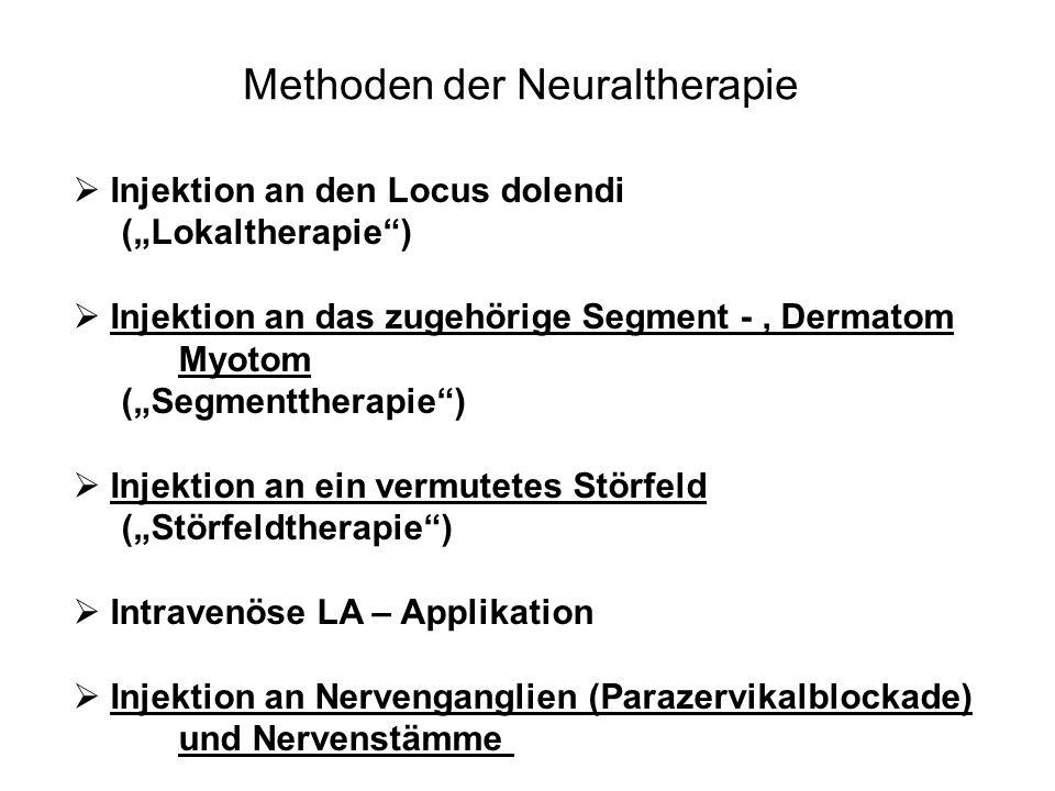 """Methoden der Neuraltherapie  Injektion an den Locus dolendi (""""Lokaltherapie"""")  Injektion an das zugehörige Segment -, Dermatom Myotom (""""Segmentthera"""