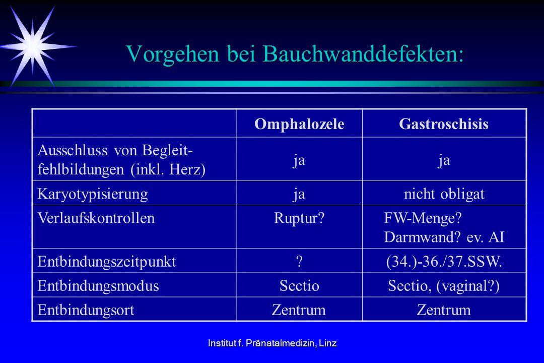 Institut f. Pränatalmedizin, Linz Vorgehen bei Bauchwanddefekten: OmphalozeleGastroschisis Ausschluss von Begleit- fehlbildungen (inkl. Herz) ja Karyo