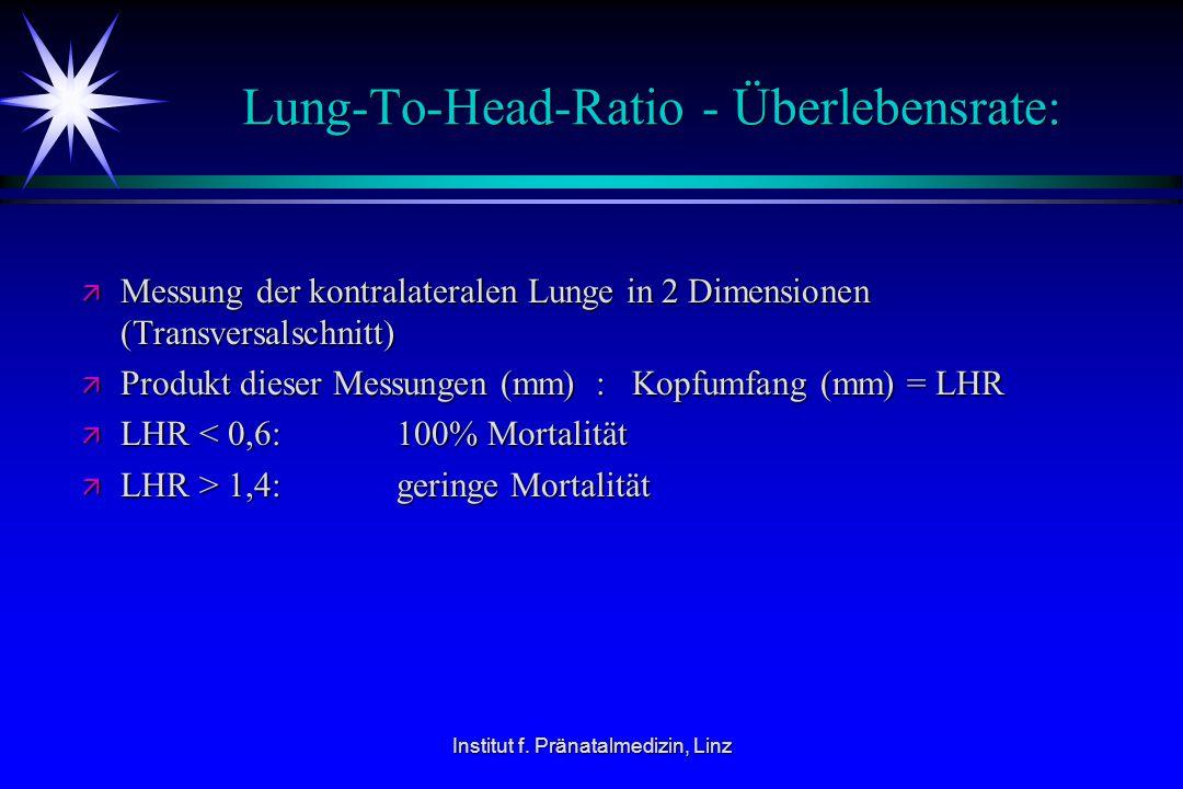 Institut f. Pränatalmedizin, Linz Lung-To-Head-Ratio - Überlebensrate: ä Messung der kontralateralen Lunge in 2 Dimensionen (Transversalschnitt) ä Pro
