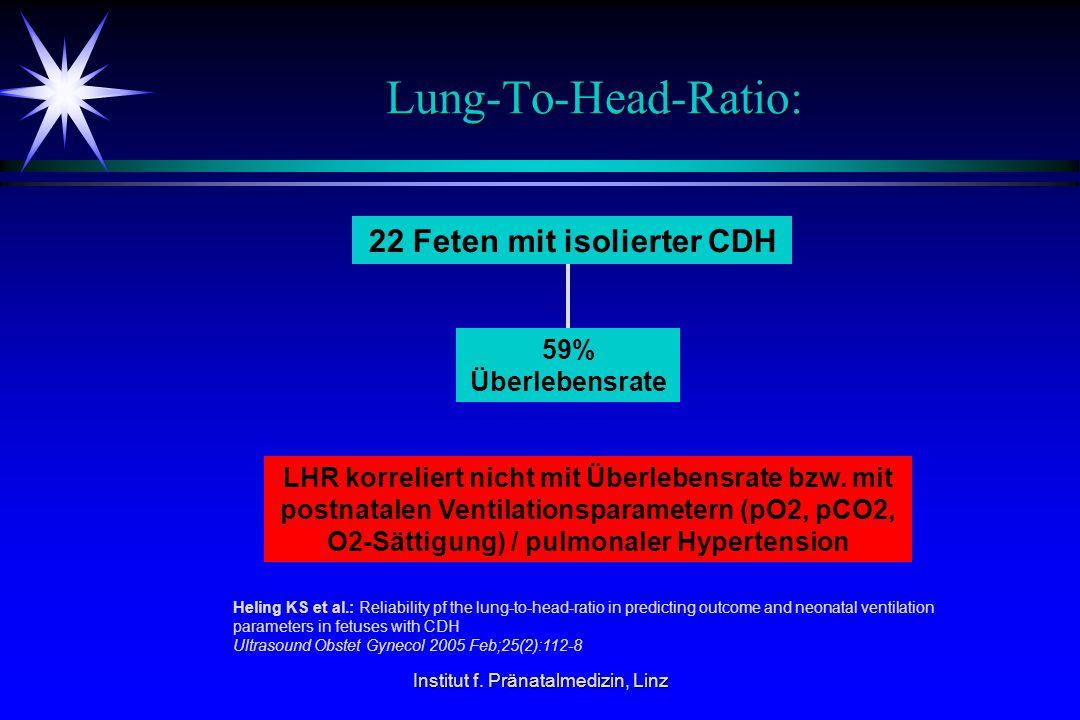 Institut f. Pränatalmedizin, Linz Lung-To-Head-Ratio: 22 Feten mit isolierter CDH 59% Überlebensrate LHR korreliert nicht mit Überlebensrate bzw. mit