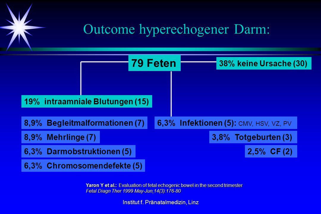 Institut f. Pränatalmedizin, Linz Outcome hyperechogener Darm: 79 Feten 19% intraamniale Blutungen (15) 8,9% Begleitmalformationen (7) 8,9% Mehrlinge
