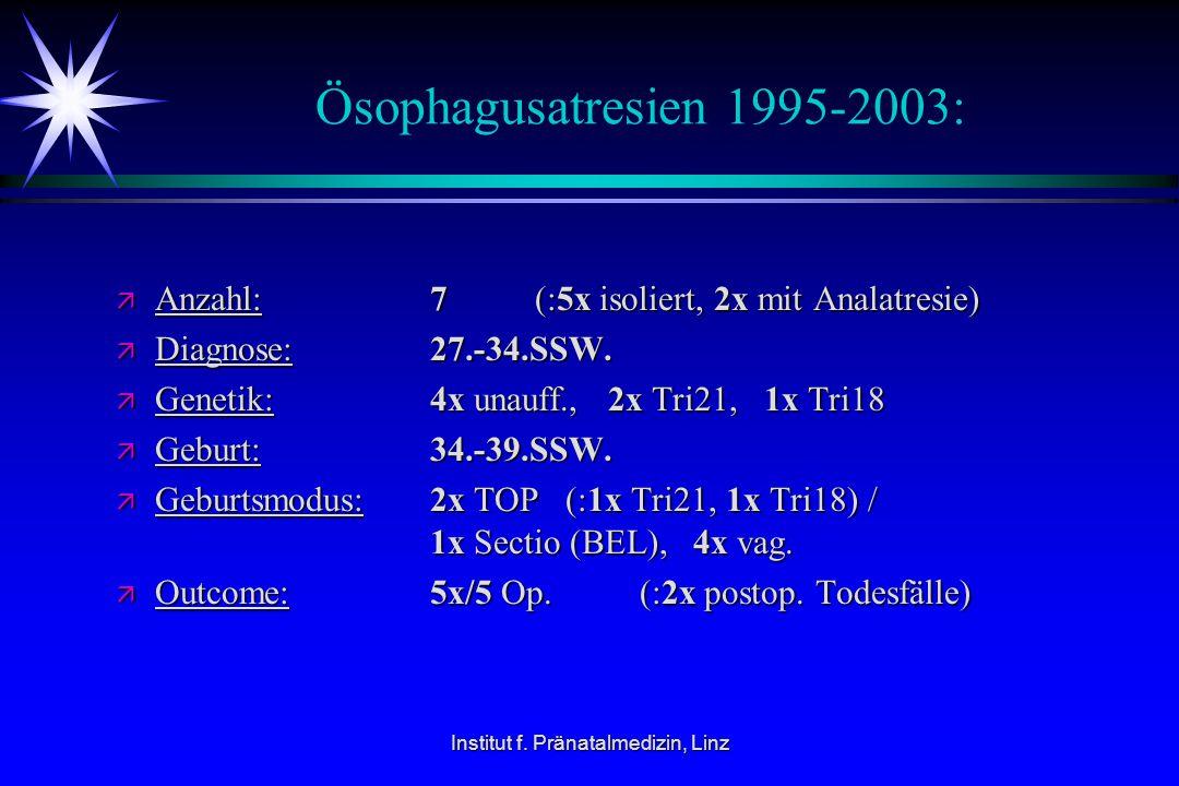 Institut f. Pränatalmedizin, Linz Ösophagusatresien 1995-2003: ä Anzahl: 7 (:5x isoliert, 2x mit Analatresie) ä Diagnose:27.-34.SSW. ä Genetik: 4x una