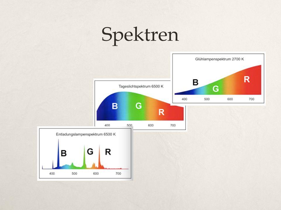Spektren