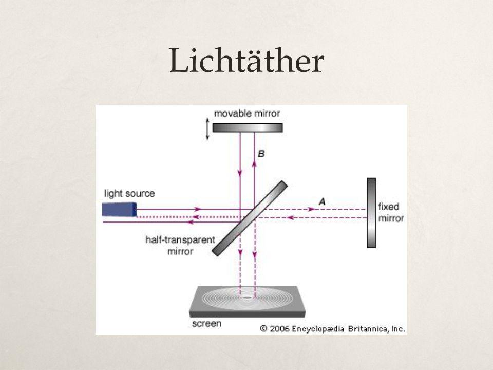 Lichtäther