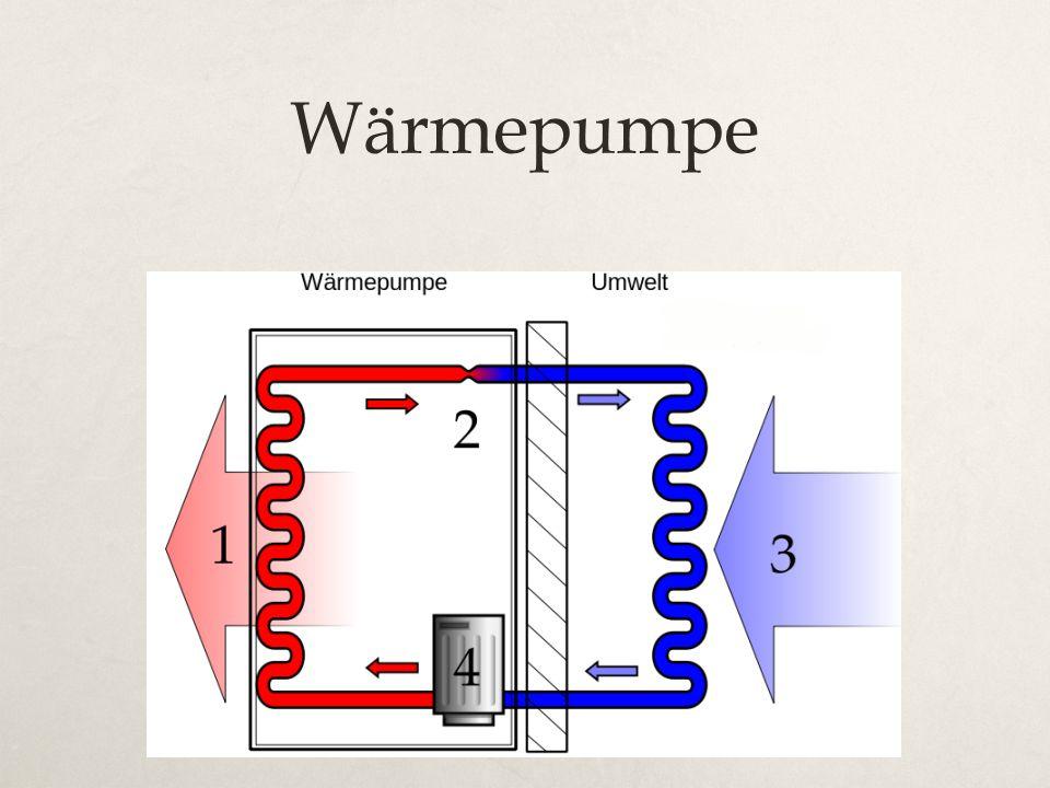 Wasser Gibt es Wasser gleichzeitig in festem, flüssigem und gasförmigem Zustand?