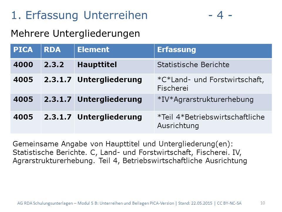 1. Erfassung Unterreihen- 4 - Mehrere Untergliederungen AG RDA Schulungsunterlagen – Modul 5 B: Unterreihen und Beilagen PICA-Version | Stand: 22.05.2