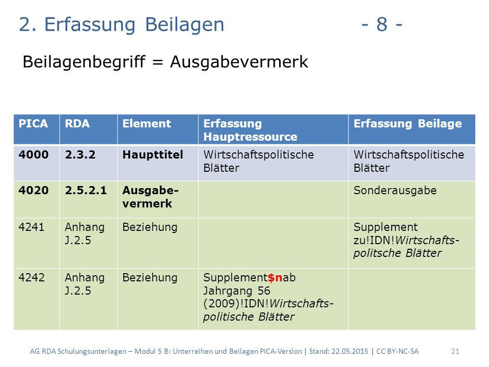 2. Erfassung Beilagen- 8 - Beilagenbegriff = Ausgabevermerk AG RDA Schulungsunterlagen – Modul 5 B: Unterreihen und Beilagen PICA-Version | Stand: 22.
