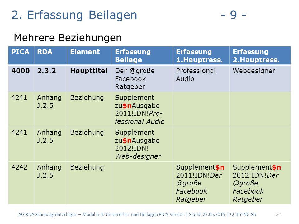 2. Erfassung Beilagen- 9 - Mehrere Beziehungen AG RDA Schulungsunterlagen – Modul 5 B: Unterreihen und Beilagen PICA-Version | Stand: 22.05.2015 | CC