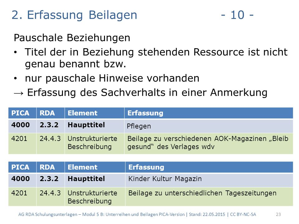 2. Erfassung Beilagen- 10 - Pauschale Beziehungen Titel der in Beziehung stehenden Ressource ist nicht genau benannt bzw. nur pauschale Hinweise vorha