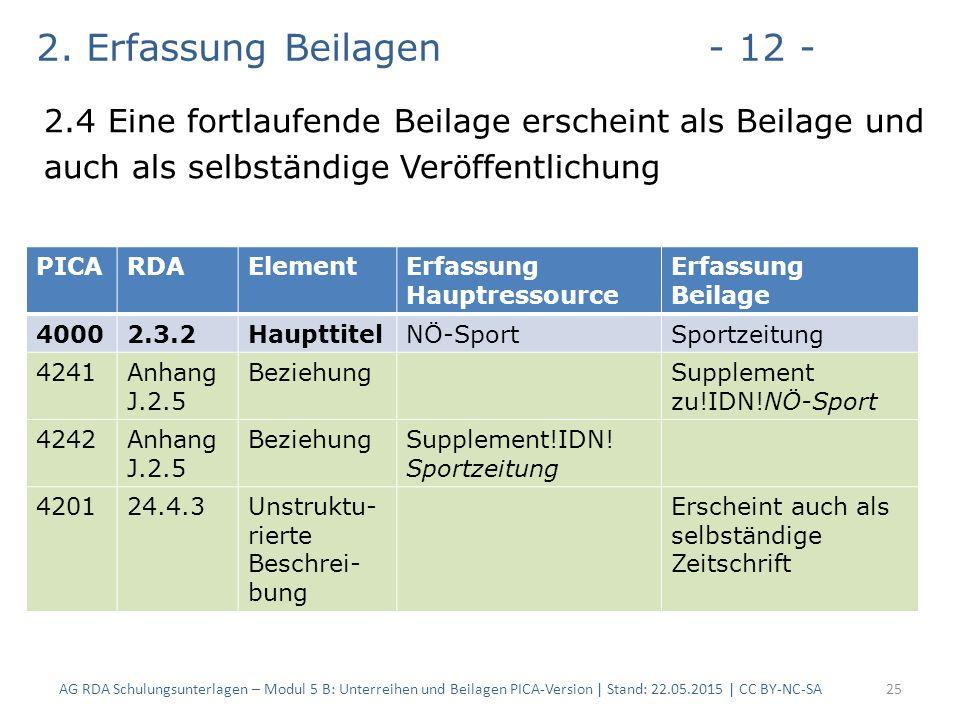 2. Erfassung Beilagen- 12 - 2.4 Eine fortlaufende Beilage erscheint als Beilage und auch als selbständige Veröffentlichung AG RDA Schulungsunterlagen