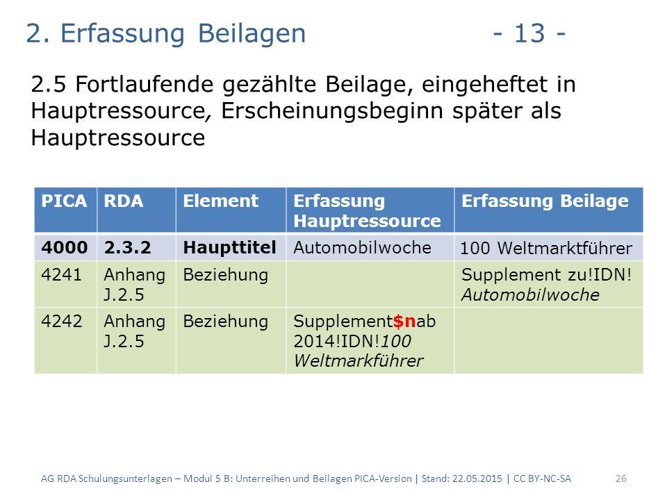 2. Erfassung Beilagen- 13 - 2.5 Fortlaufende gezählte Beilage, eingeheftet in Hauptressource, Erscheinungsbeginn später als Hauptressource AG RDA Schu