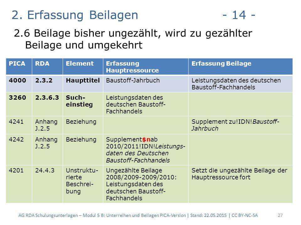 2. Erfassung Beilagen- 14 - 2.6 Beilage bisher ungezählt, wird zu gezählter Beilage und umgekehrt AG RDA Schulungsunterlagen – Modul 5 B: Unterreihen
