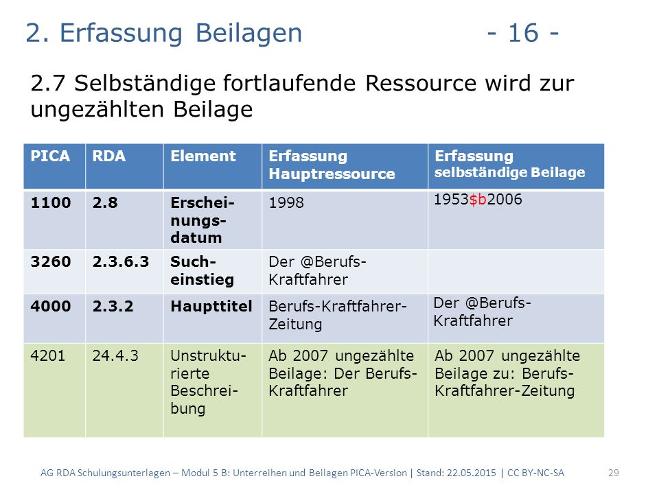 2. Erfassung Beilagen- 16 - 2.7 Selbständige fortlaufende Ressource wird zur ungezählten Beilage AG RDA Schulungsunterlagen – Modul 5 B: Unterreihen u