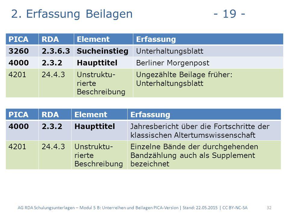 2. Erfassung Beilagen- 19 - AG RDA Schulungsunterlagen – Modul 5 B: Unterreihen und Beilagen PICA-Version | Stand: 22.05.2015 | CC BY-NC-SA32 PICARDAE