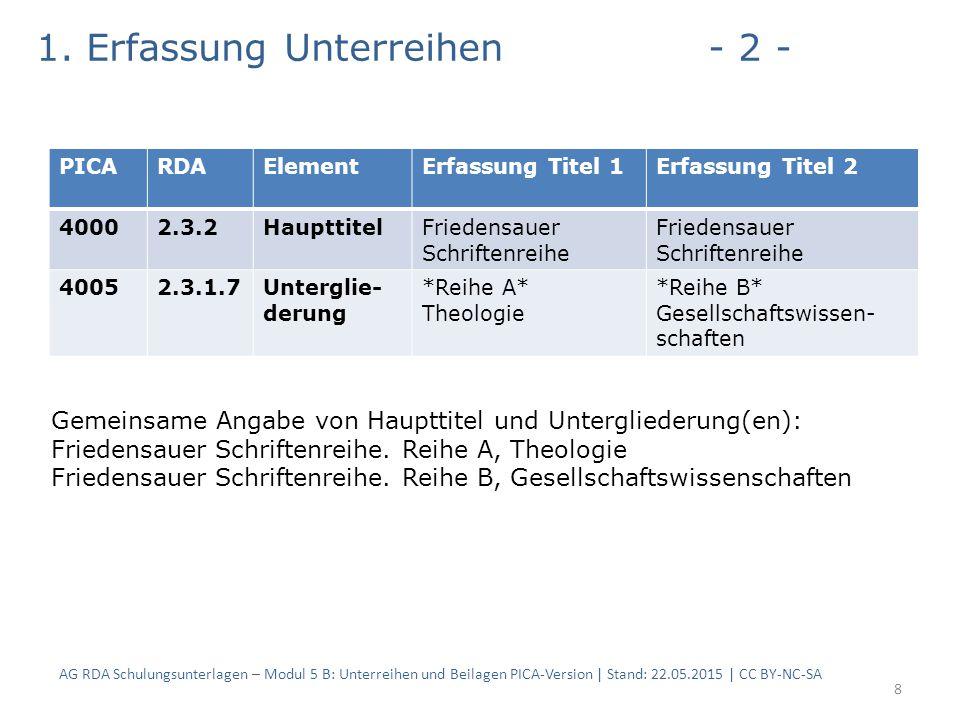 1. Erfassung Unterreihen- 2 - AG RDA Schulungsunterlagen – Modul 5 B: Unterreihen und Beilagen PICA-Version | Stand: 22.05.2015 | CC BY-NC-SA 8 PICARD