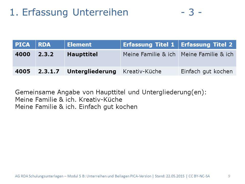 1. Erfassung Unterreihen- 3 - AG RDA Schulungsunterlagen – Modul 5 B: Unterreihen und Beilagen PICA-Version | Stand: 22.05.2015 | CC BY-NC-SA9 PICARDA