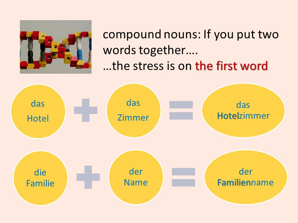 the first word compound nouns: If you put two words together….
