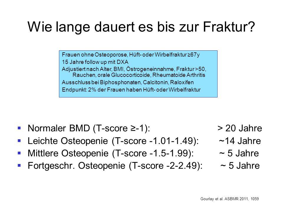 Wie lange dauert es bis zur Fraktur?  Normaler BMD (T-score ≥-1): > 20 Jahre  Leichte Osteopenie (T-score -1.01-1.49): ~14 Jahre  Mittlere Osteopen