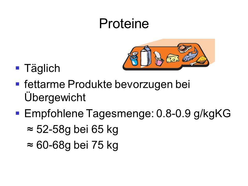 Proteine  Täglich  fettarme Produkte bevorzugen bei Übergewicht  Empfohlene Tagesmenge: 0.8-0.9 g/kgKG ≈ 52-58g bei 65 kg ≈ 60-68g bei 75 kg