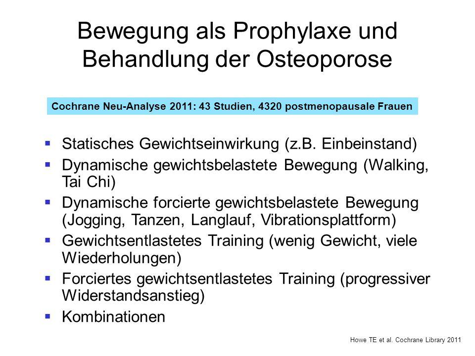 Bewegung als Prophylaxe und Behandlung der Osteoporose Howe TE et al. Cochrane Library 2011  Statisches Gewichtseinwirkung (z.B. Einbeinstand)  Dyna