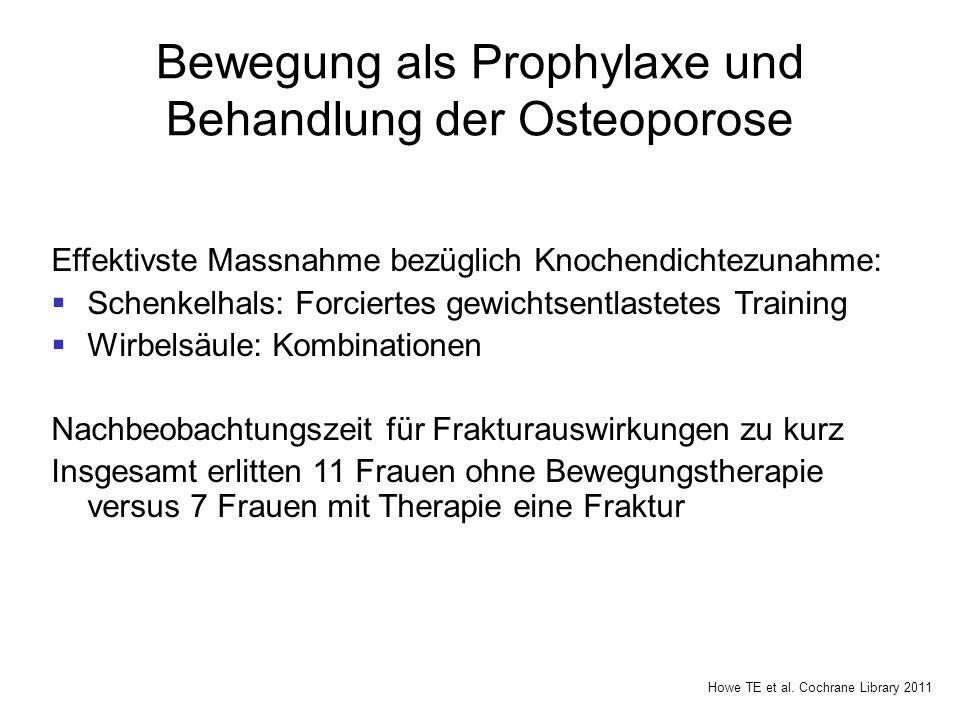 Bewegung als Prophylaxe und Behandlung der Osteoporose Howe TE et al. Cochrane Library 2011 Effektivste Massnahme bezüglich Knochendichtezunahme:  Sc