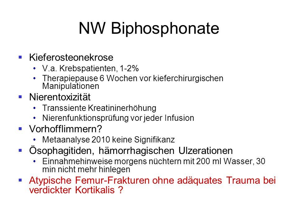 NW Biphosphonate  Kieferosteonekrose V.a. Krebspatienten, 1-2% Therapiepause 6 Wochen vor kieferchirurgischen Manipulationen  Nierentoxizität Transs