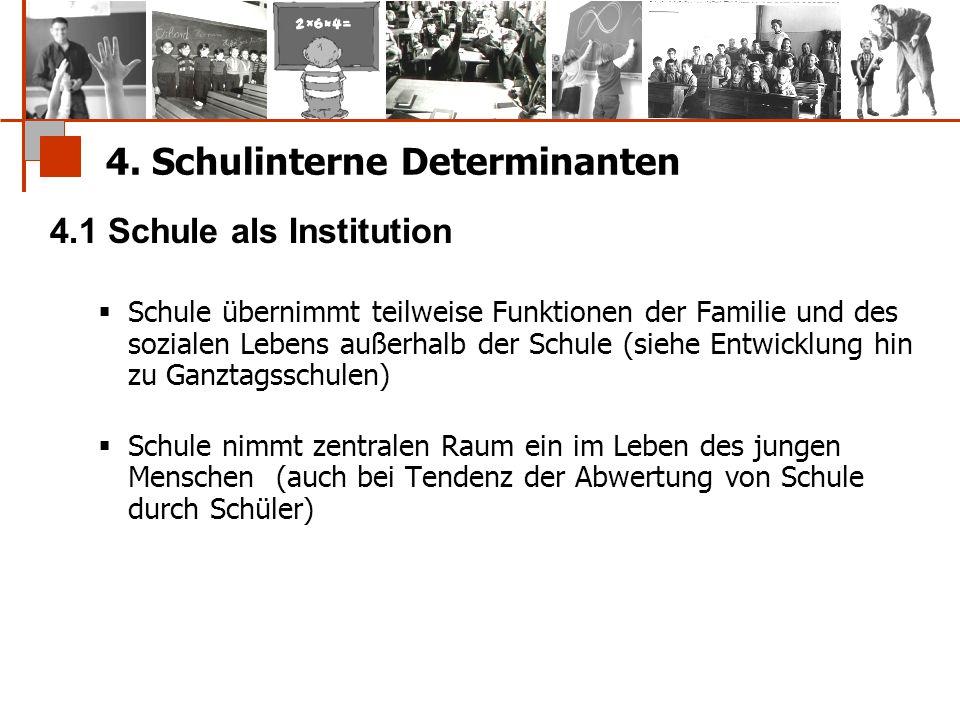 4. Schulinterne Determinanten 4.1 Schule als Institution  Schule übernimmt teilweise Funktionen der Familie und des sozialen Lebens außerhalb der Sch