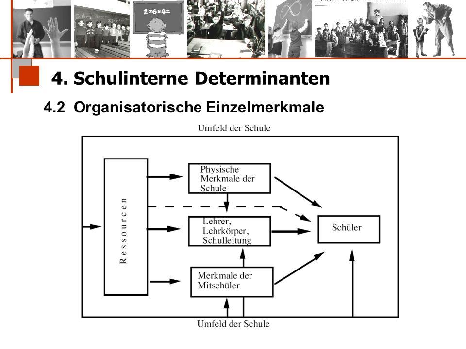 4. Schulinterne Determinanten 4.2 Organisatorische Einzelmerkmale