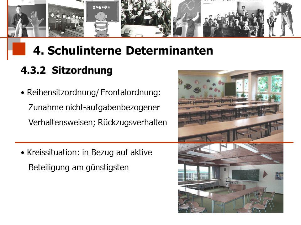 4. Schulinterne Determinanten 4.3.2 Sitzordnung Reihensitzordnung/ Frontalordnung: Zunahme nicht-aufgabenbezogener Verhaltensweisen; Rückzugsverhalten