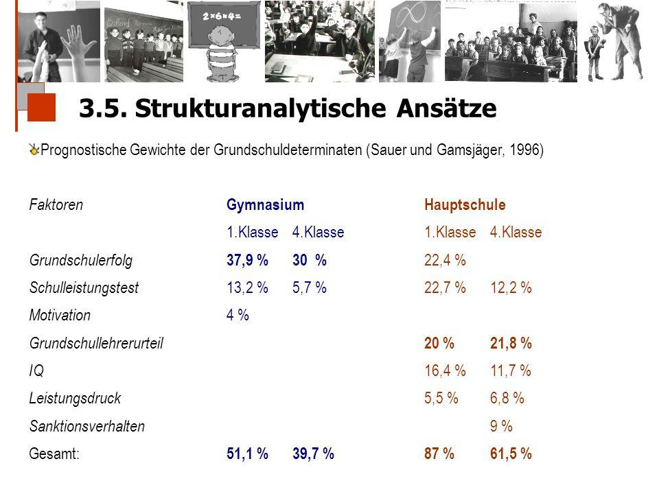 3.5. Strukturanalytische Ansätze Prognostische Gewichte der Grundschuldeterminaten (Sauer und Gamsjäger, 1996) Faktoren GymnasiumHauptschule 1.Klasse4