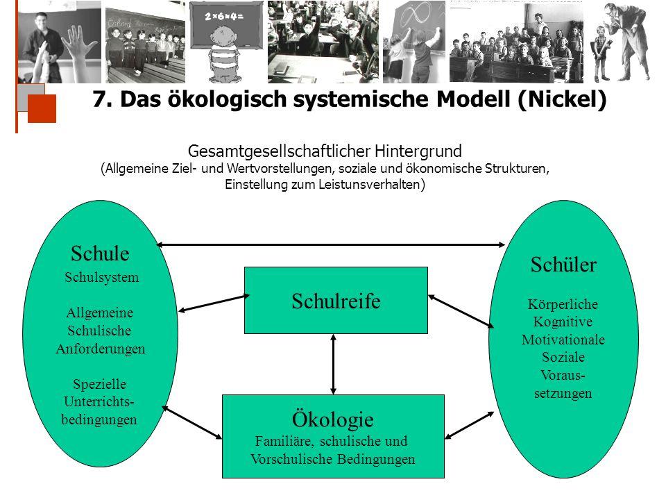 7. Das ökologisch systemische Modell (Nickel) Gesamtgesellschaftlicher Hintergrund (Allgemeine Ziel- und Wertvorstellungen, soziale und ökonomische St