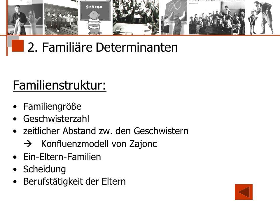 2. Familiäre Determinanten Familienstruktur: Familiengröße Geschwisterzahl zeitlicher Abstand zw. den Geschwistern  Konfluenzmodell von Zajonc Ein-El