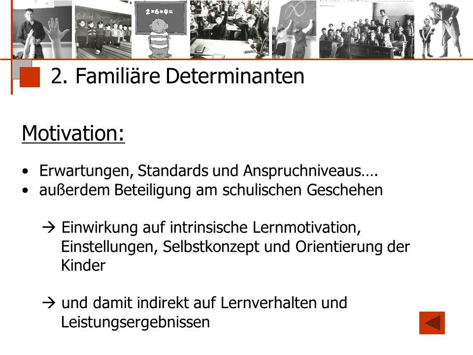 2. Familiäre Determinanten Motivation: Erwartungen, Standards und Anspruchniveaus…. außerdem Beteiligung am schulischen Geschehen  Einwirkung auf int