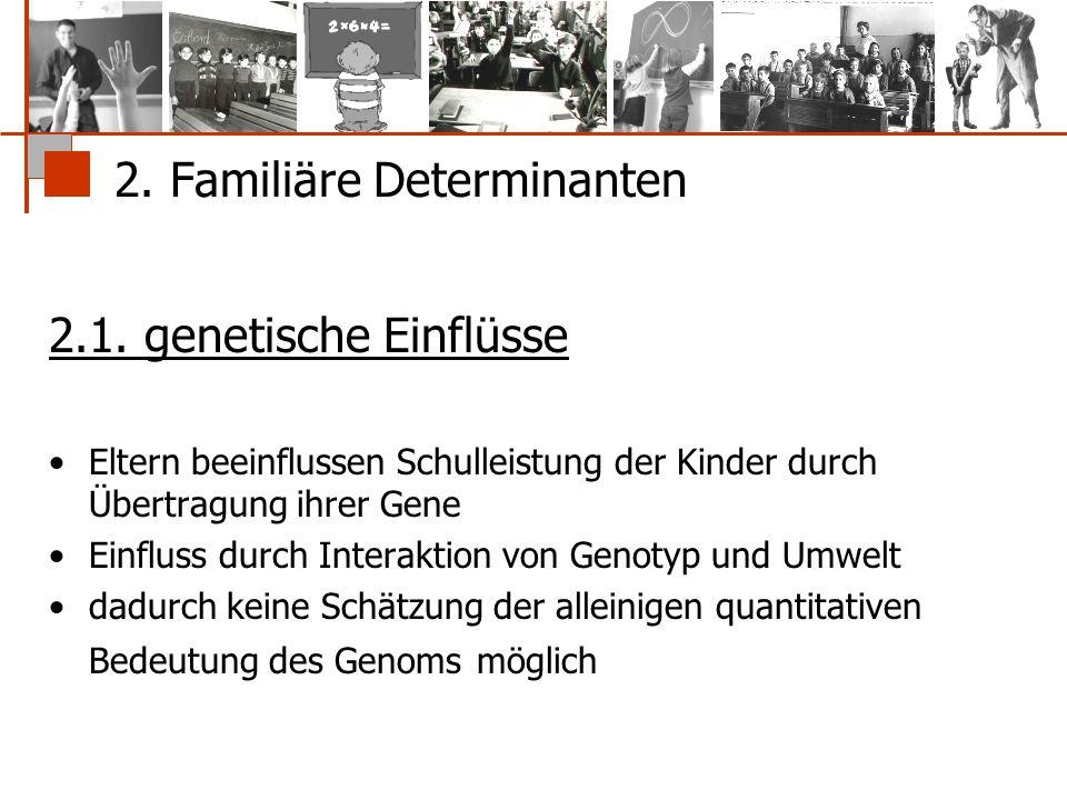 2. Familiäre Determinanten 2.1. genetische Einflüsse Eltern beeinflussen Schulleistung der Kinder durch Übertragung ihrer Gene Einfluss durch Interakt