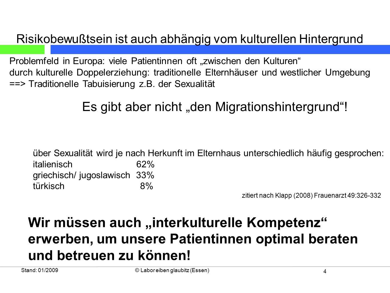 4 Stand: 01/2009© Labor eiben glaubitz (Essen) Risikobewußtsein ist auch abhängig vom kulturellen Hintergrund Problemfeld in Europa: viele Patientinne