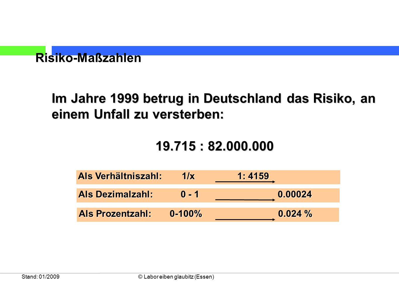 Stand: 01/2009© Labor eiben glaubitz (Essen) Risiko-Maßzahlen Als Verhältniszahl: 1/x 1: 4159 Im Jahre 1999 betrug in Deutschland das Risiko, an einem Unfall zu versterben: 19.715 : 82.000.000 Als Prozentzahl: 0-100%0.024 % Als Dezimalzahl: 0 - 10.00024