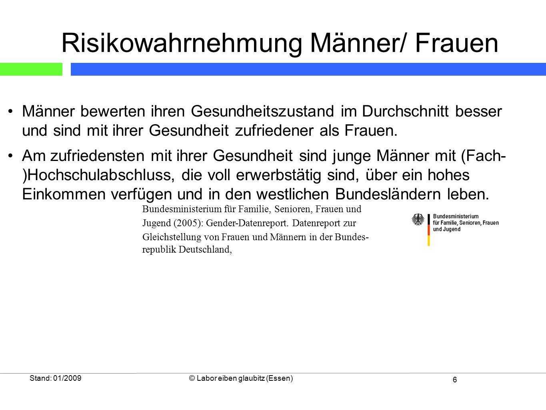 6 Stand: 01/2009© Labor eiben glaubitz (Essen) Bundesministerium für Familie, Senioren, Frauen und Jugend (2005): Gender-Datenreport. Datenreport zur