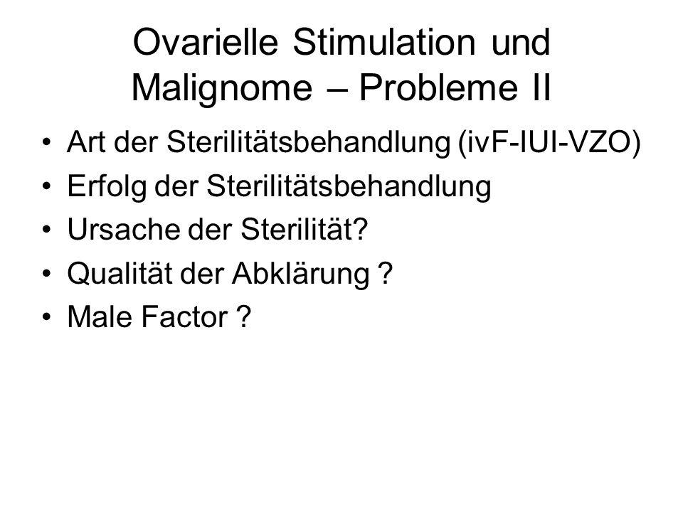 Ovarielle Stimulation und Malignome – Probleme II Art der Sterilitätsbehandlung (ivF-IUI-VZO) Erfolg der Sterilitätsbehandlung Ursache der Sterilität?