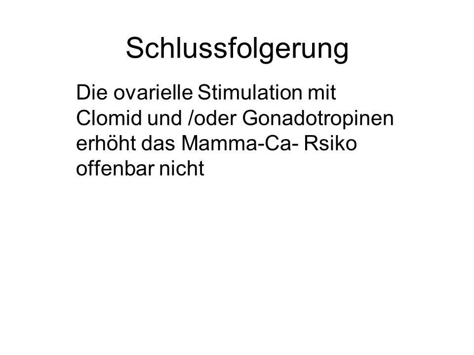 Schlussfolgerung Die ovarielle Stimulation mit Clomid und /oder Gonadotropinen erhöht das Mamma-Ca- Rsiko offenbar nicht