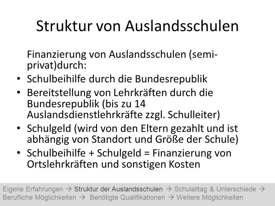 Struktur von Auslandsschulen Finanzierung von Auslandsschulen (semi- privat)durch: Schulbeihilfe durch die Bundesrepublik Bereitstellung von Lehrkräft
