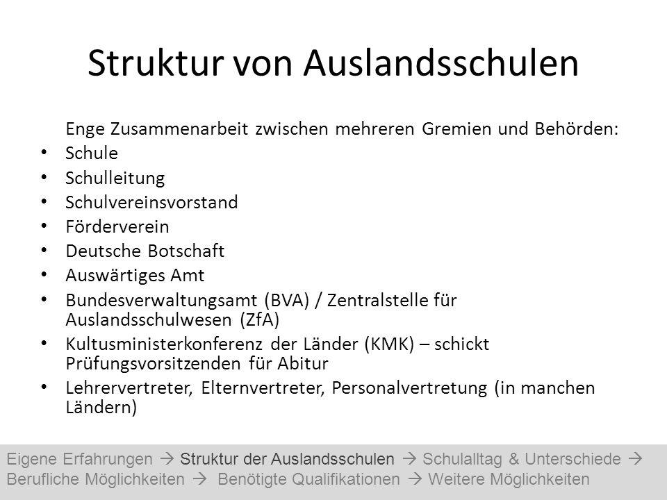 Struktur von Auslandsschulen Enge Zusammenarbeit zwischen mehreren Gremien und Behörden: Schule Schulleitung Schulvereinsvorstand Förderverein Deutsch