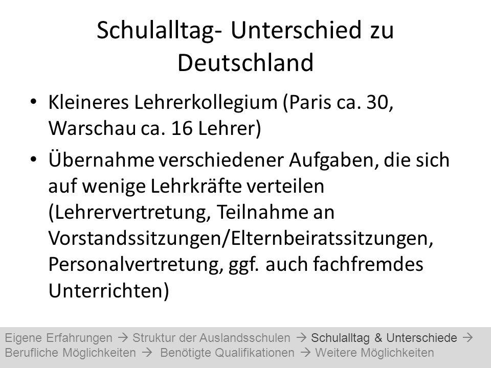 Schulalltag- Unterschied zu Deutschland Kleineres Lehrerkollegium (Paris ca. 30, Warschau ca. 16 Lehrer) Übernahme verschiedener Aufgaben, die sich au