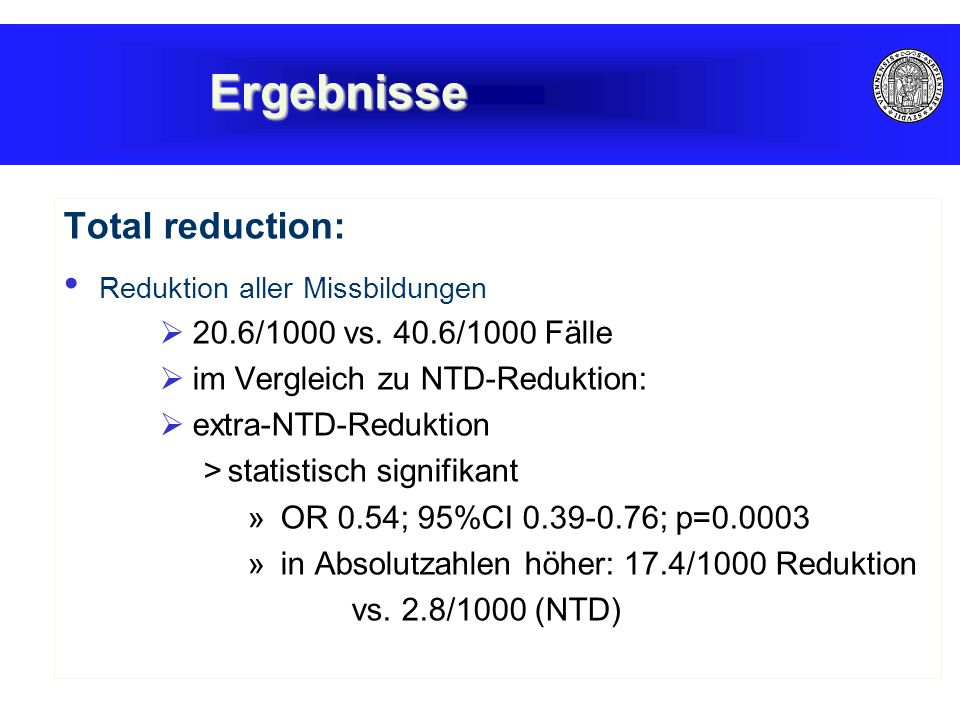 Ergebnisse Total reduction: Reduktion aller Missbildungen  20.6/1000 vs. 40.6/1000 Fälle  im Vergleich zu NTD-Reduktion:  extra-NTD-Reduktion >stat