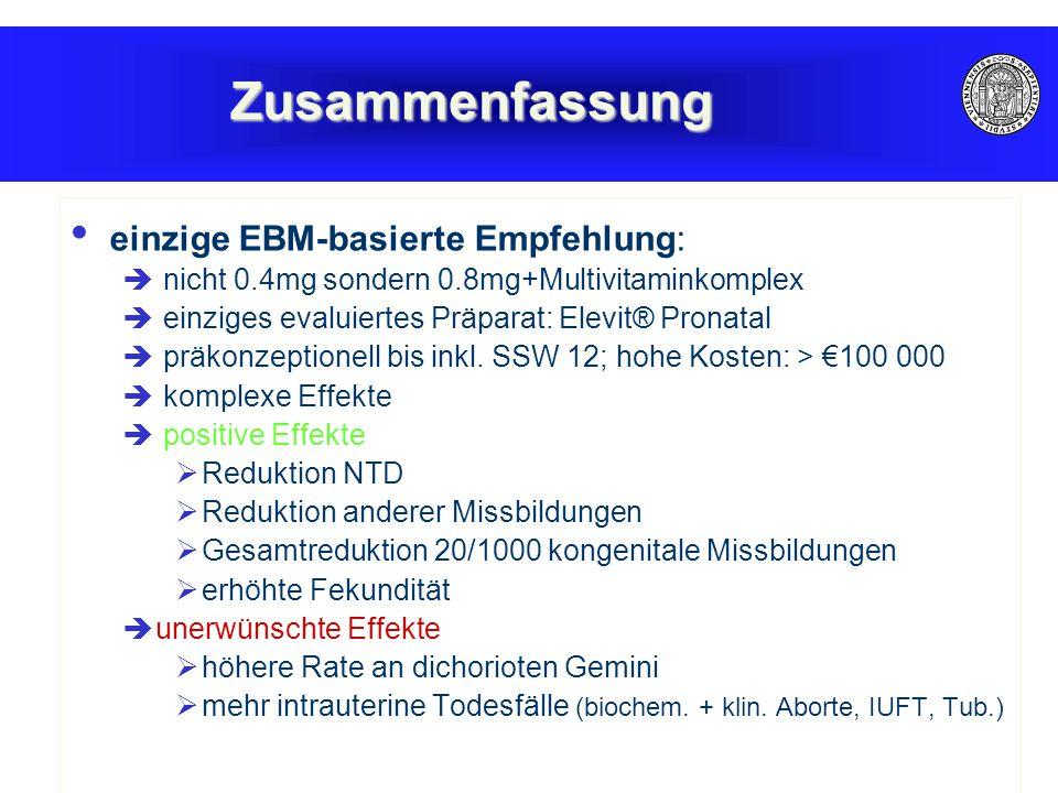 Zusammenfassung einzige EBM-basierte Empfehlung:  nicht 0.4mg sondern 0.8mg+Multivitaminkomplex  einziges evaluiertes Präparat: Elevit® Pronatal  p