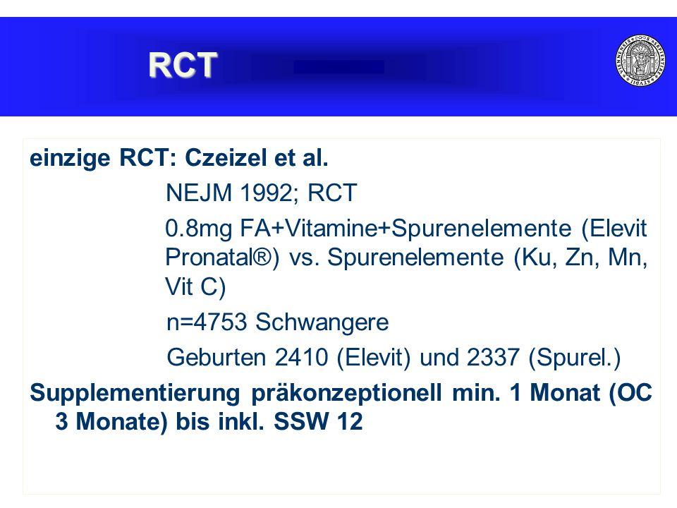 einzige RCT: Czeizel et al. NEJM 1992; RCT 0.8mg FA+Vitamine+Spurenelemente (Elevit Pronatal®) vs. Spurenelemente (Ku, Zn, Mn, Vit C) n=4753 Schwanger