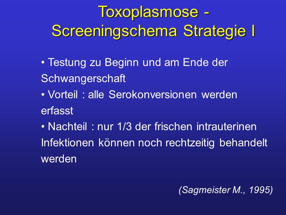 Testung zu Beginn und am Ende der Schwangerschaft Vorteil : alle Serokonversionen werden erfasst Nachteil : nur 1/3 der frischen intrauterinen Infektionen können noch rechtzeitig behandelt werden (Sagmeister M., 1995) Toxoplasmose - Screeningschema Strategie I